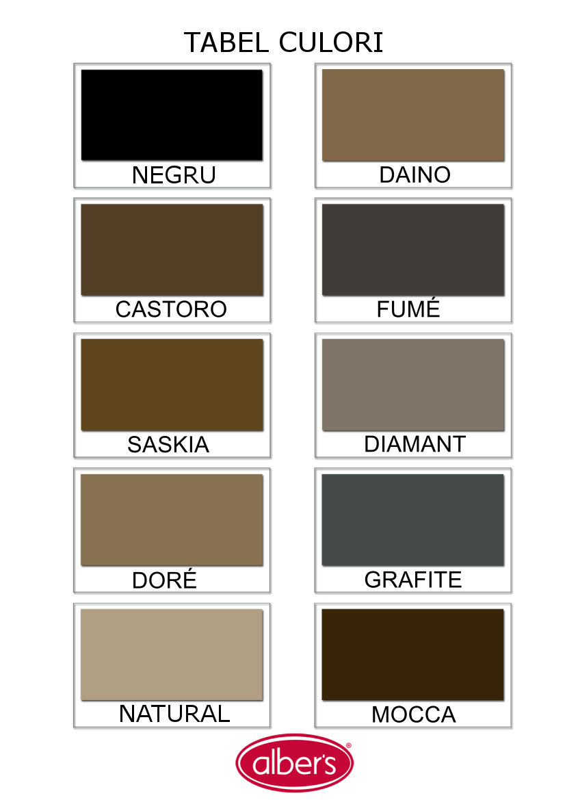 Tabel culori dresuri alber's