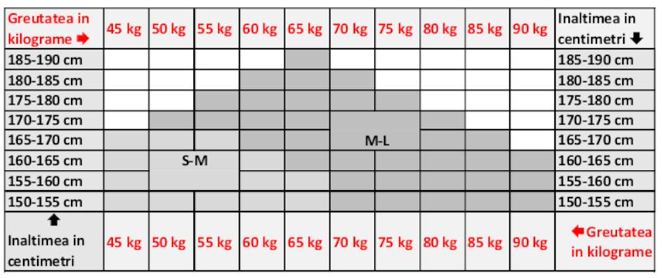 Tabel masuri dresuri si colanti Filifolli